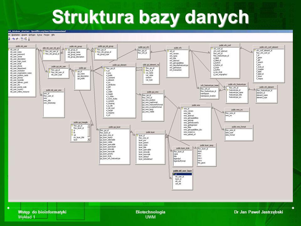 Wstęp do bioinformatyki Wykład 1 Biotechnologia UWM Dr Jan Paweł Jastrzębski Struktura bazy danych