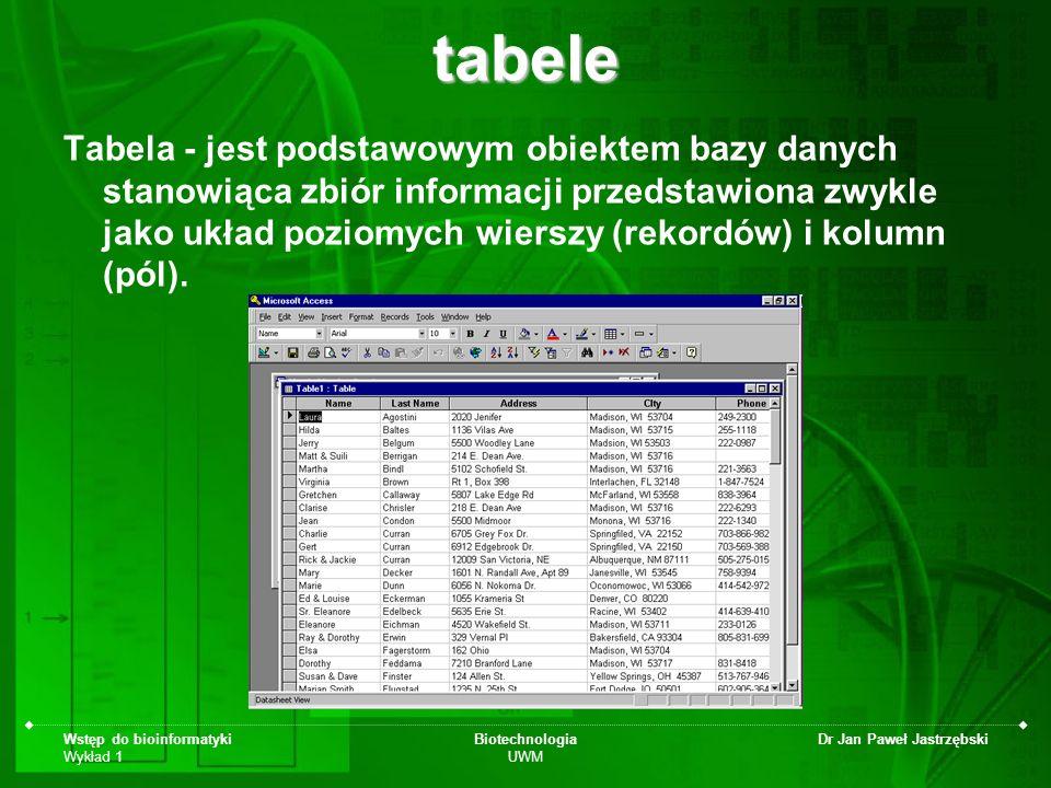 Wstęp do bioinformatyki Wykład 1 Biotechnologia UWM Dr Jan Paweł Jastrzębskitabele Tabela - jest podstawowym obiektem bazy danych stanowiąca zbiór inf