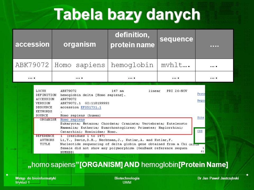 Wstęp do bioinformatyki Wykład 1 Biotechnologia UWM Dr Jan Paweł Jastrzębski Tabela bazy danych accessionorganism definition, protein name sequence ….