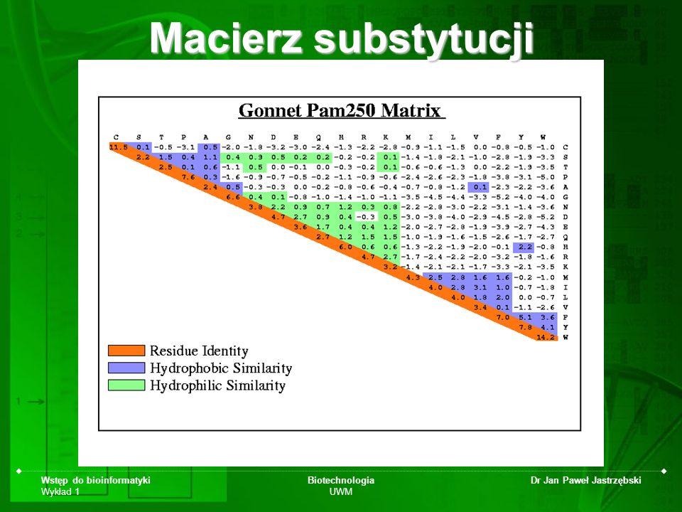 Wstęp do bioinformatyki Wykład 1 Biotechnologia UWM Dr Jan Paweł Jastrzębski Macierz substytucji