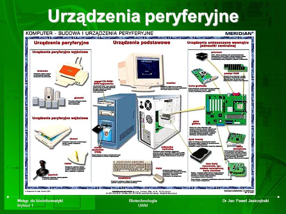Wstęp do bioinformatyki Wykład 1 Biotechnologia UWM Dr Jan Paweł Jastrzębski Urządzenia peryferyjne