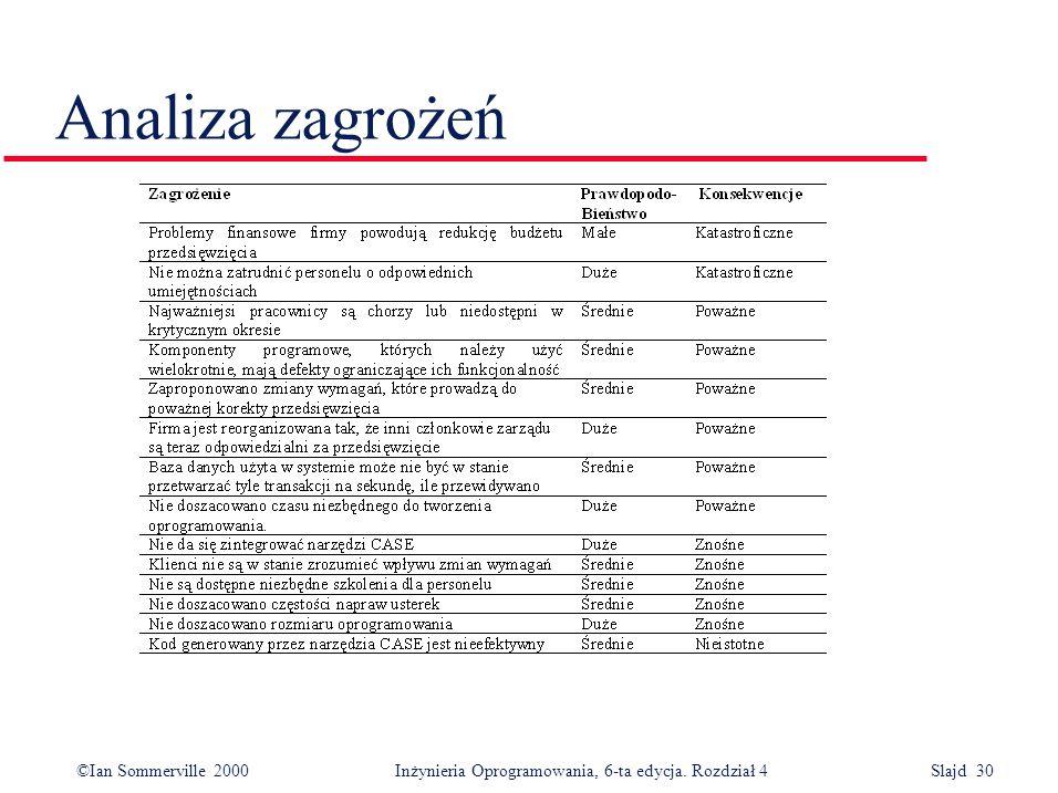 ©Ian Sommerville 2000Inżynieria Oprogramowania, 6-ta edycja. Rozdział 4 Slajd 30 Analiza zagrożeń