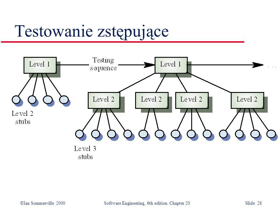 ©Ian Sommerville 2000 Software Engineering, 6th edition. Chapter 20 Slide 28 Testowanie zstępujące