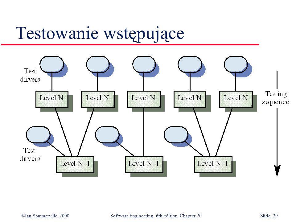 ©Ian Sommerville 2000 Software Engineering, 6th edition. Chapter 20 Slide 29 Testowanie wstępujące