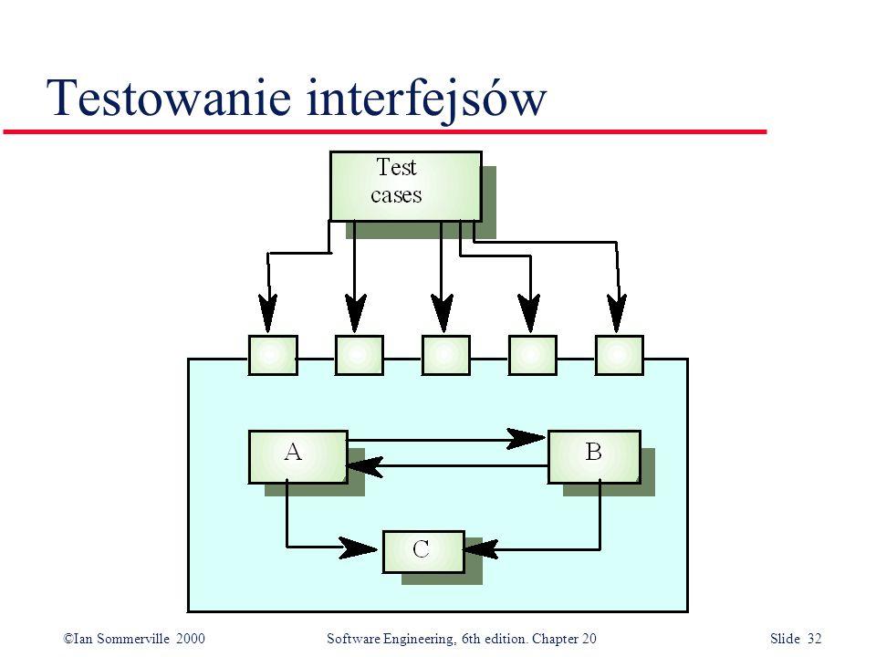 ©Ian Sommerville 2000 Software Engineering, 6th edition. Chapter 20 Slide 32 Testowanie interfejsów