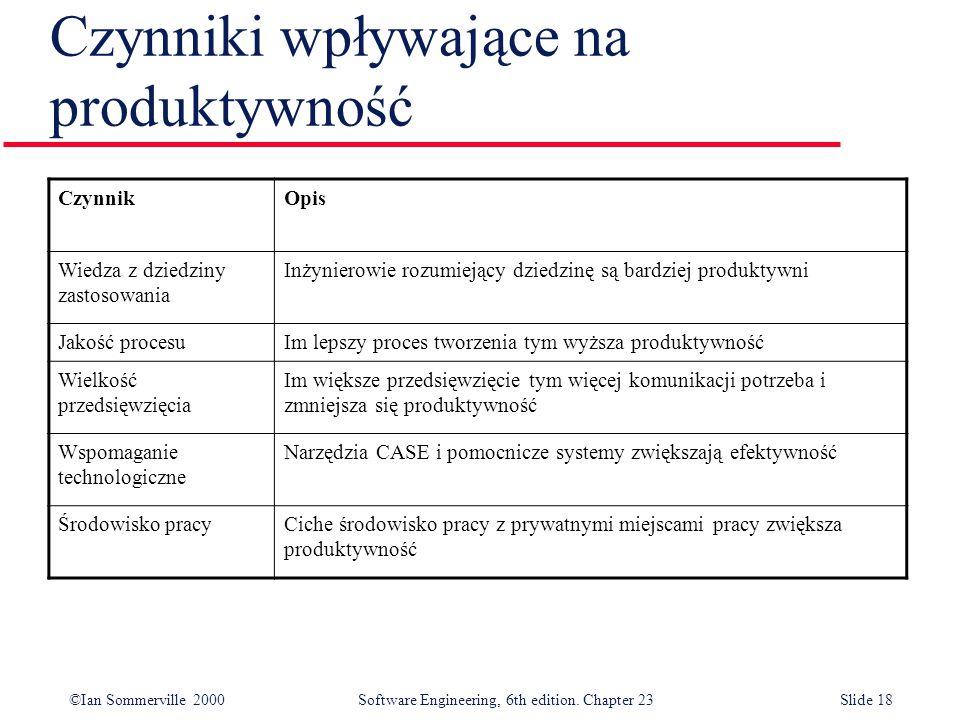 ©Ian Sommerville 2000Software Engineering, 6th edition. Chapter 23Slide 18 Czynniki wpływające na produktywność CzynnikOpis Wiedza z dziedziny zastoso