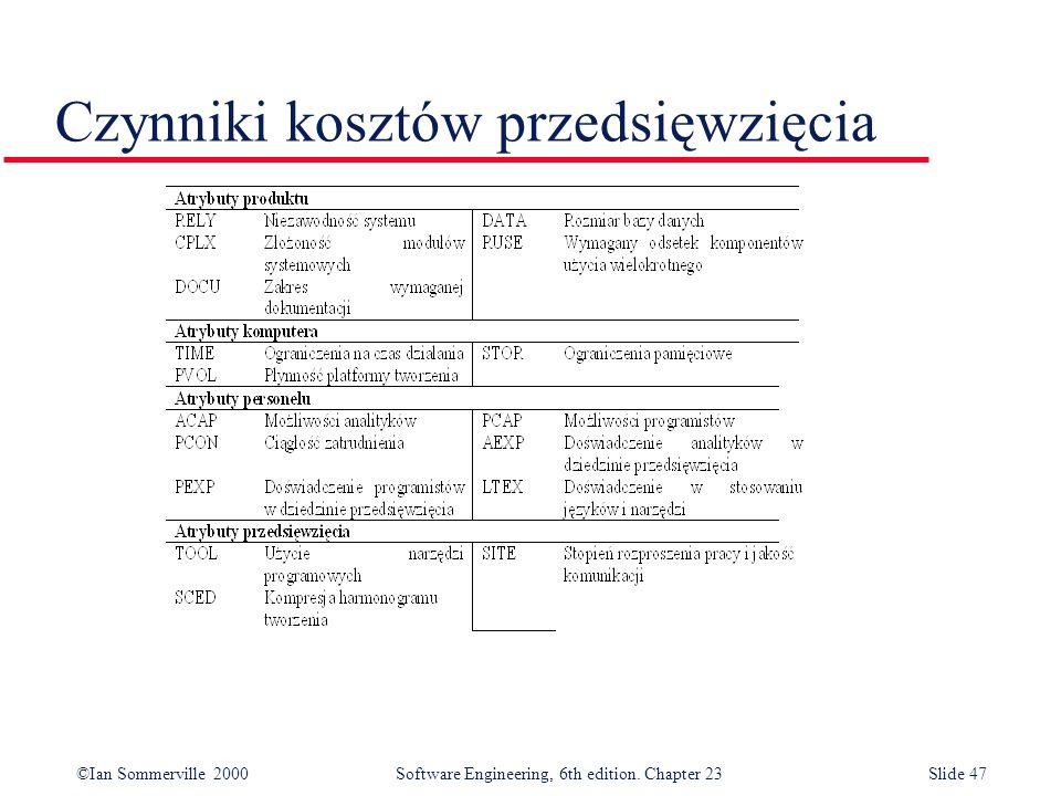 ©Ian Sommerville 2000Software Engineering, 6th edition. Chapter 23Slide 47 Czynniki kosztów przedsięwzięcia