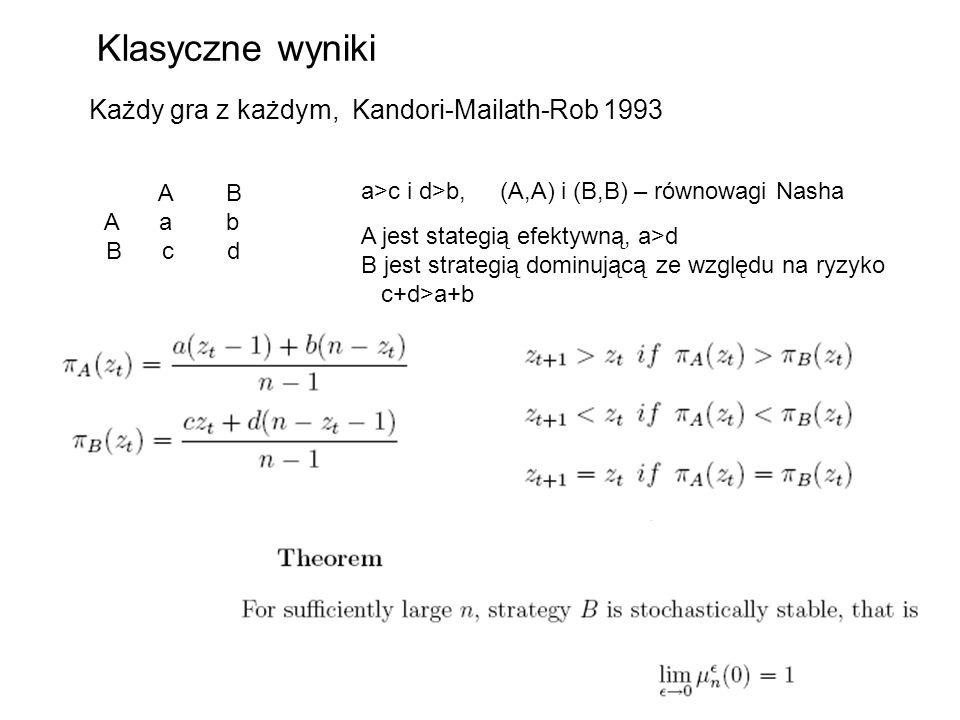 Klasyczne wyniki Każdy gra z każdym, Kandori-Mailath-Rob 1993 A jest stategią efektywną, a>d B jest strategią dominującą ze względu na ryzyko c+d>a+b