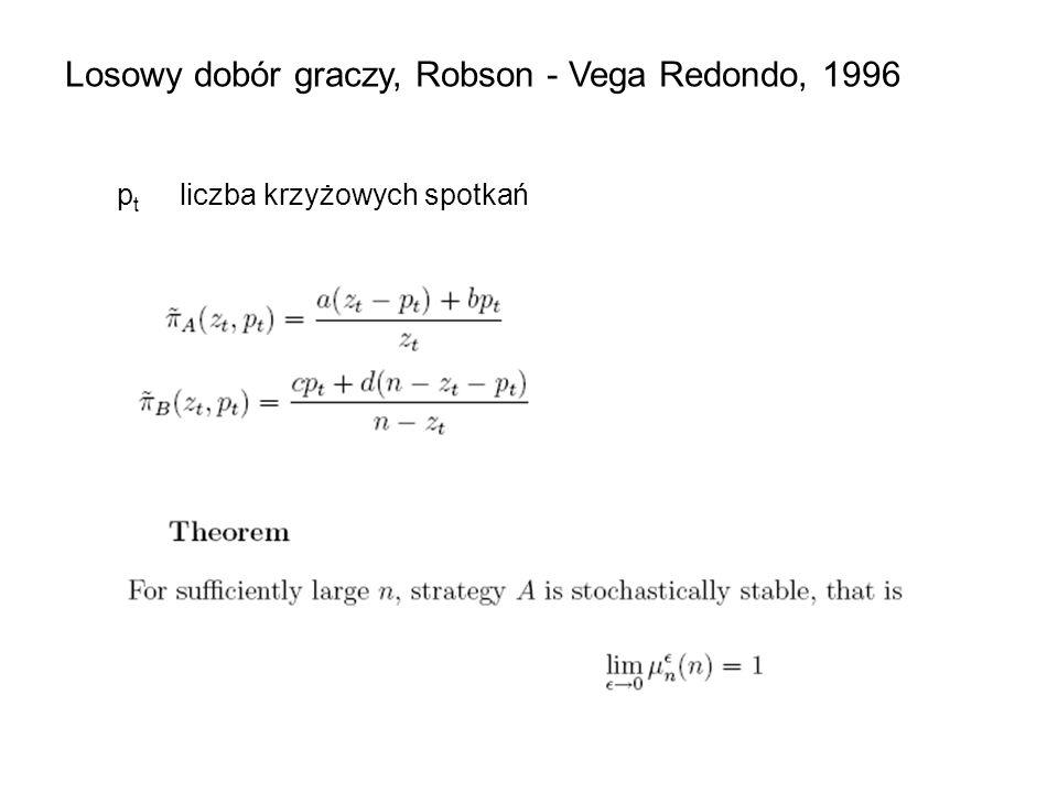 Losowy dobór graczy, Robson - Vega Redondo, 1996 p t liczba krzyżowych spotkań