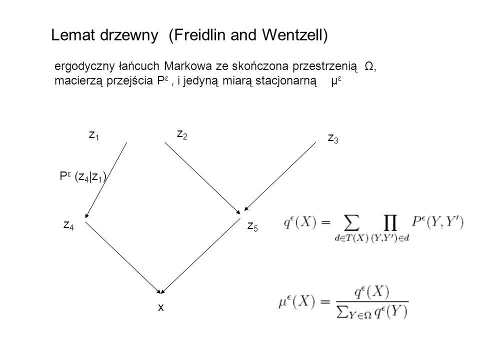 z1z1 z2z2 z3z3 z5z5 z4z4 x P ε (z 4 |z 1 ) Lemat drzewny (Freidlin and Wentzell) ergodyczny łańcuch Markowa ze skończona przestrzenią Ω, macierzą prze