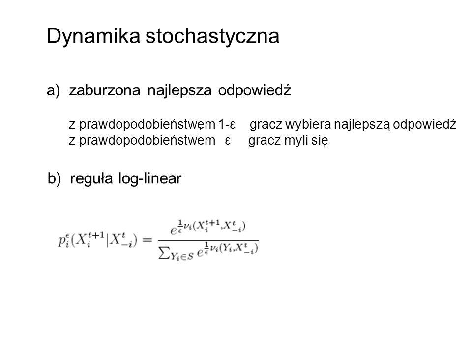 Dynamika stochastyczna a) zaburzona najlepsza odpowiedź z prawdopodobieństwem 1-ε gracz wybiera najlepszą odpowiedź z prawdopodobieństwem ε gracz myli