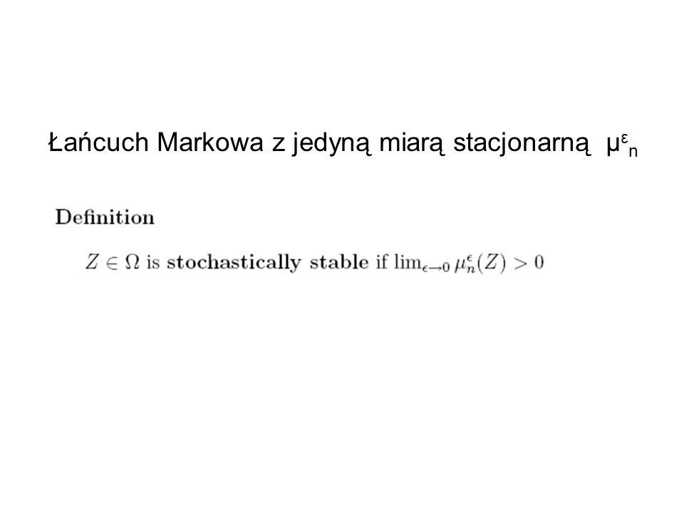 Łańcuch Markowa z jedyną miarą stacjonarną μ ε n