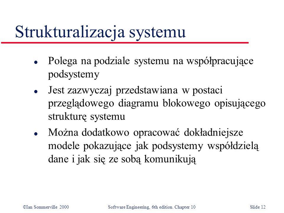 ©Ian Sommerville 2000 Software Engineering, 6th edition. Chapter 10Slide 12 Strukturalizacja systemu l Polega na podziale systemu na współpracujące po