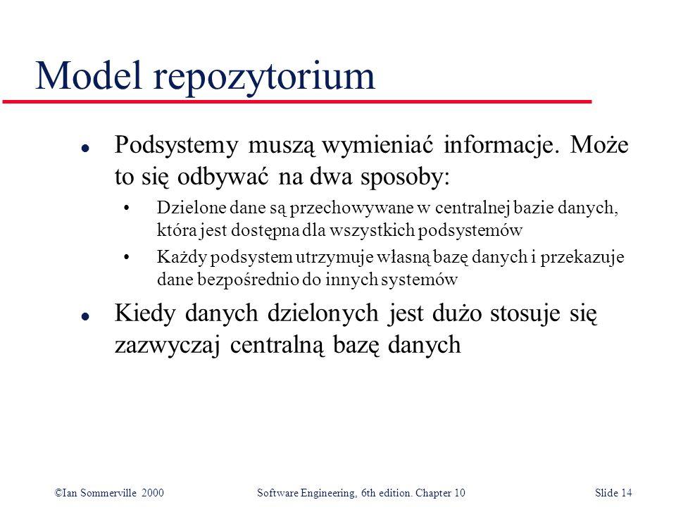 ©Ian Sommerville 2000 Software Engineering, 6th edition. Chapter 10Slide 14 Model repozytorium l Podsystemy muszą wymieniać informacje. Może to się od