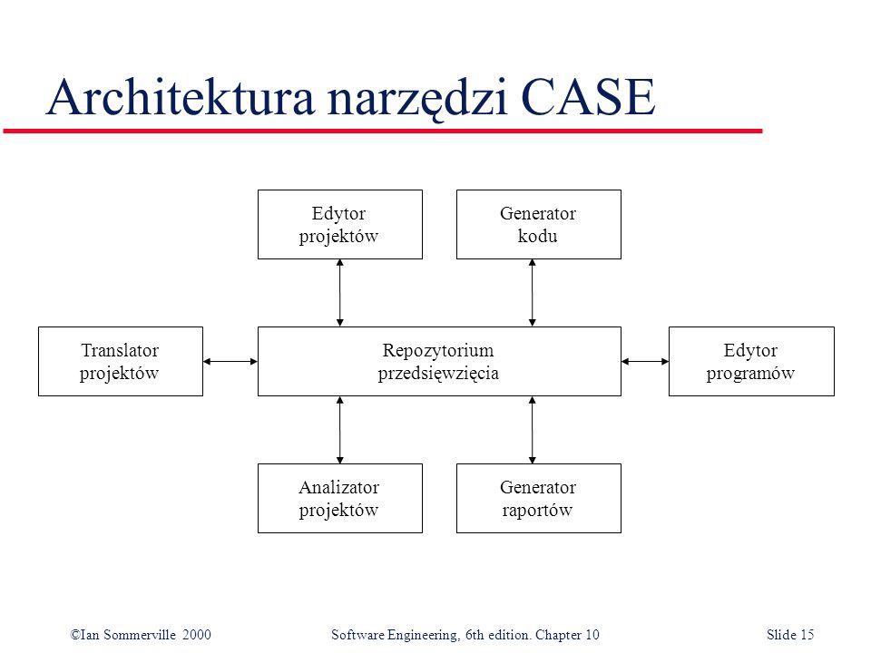 ©Ian Sommerville 2000 Software Engineering, 6th edition. Chapter 10Slide 15 Architektura narzędzi CASE Repozytorium przedsięwzięcia Translator projekt