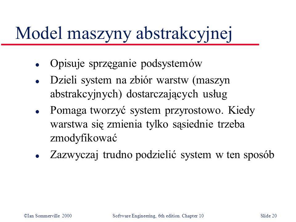 ©Ian Sommerville 2000 Software Engineering, 6th edition. Chapter 10Slide 20 Model maszyny abstrakcyjnej l Opisuje sprzęganie podsystemów l Dzieli syst