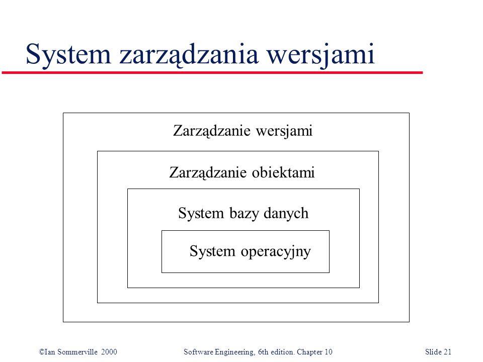 ©Ian Sommerville 2000 Software Engineering, 6th edition. Chapter 10Slide 21 System zarządzania wersjami System operacyjny System bazy danych Zarządzan