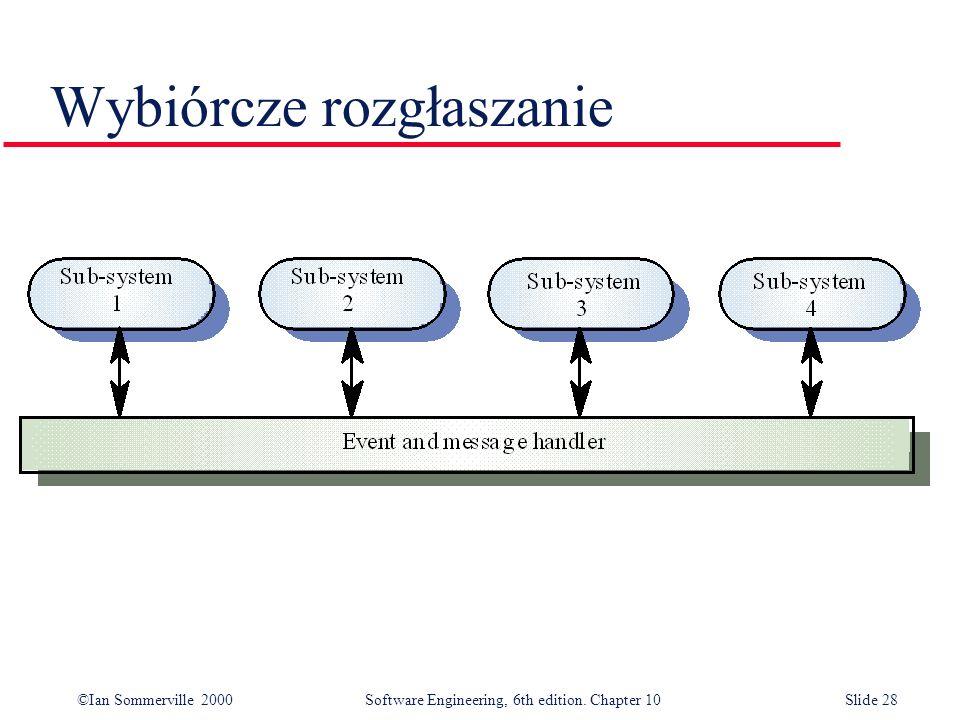 ©Ian Sommerville 2000 Software Engineering, 6th edition. Chapter 10Slide 28 Wybiórcze rozgłaszanie