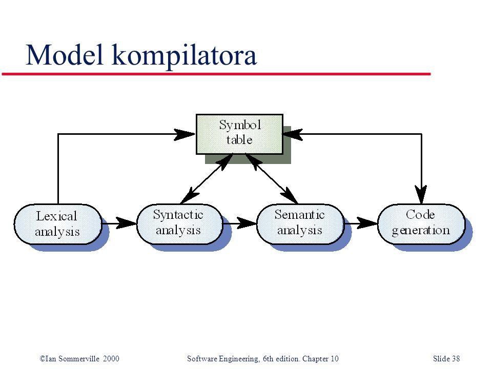 ©Ian Sommerville 2000 Software Engineering, 6th edition. Chapter 10Slide 38 Model kompilatora