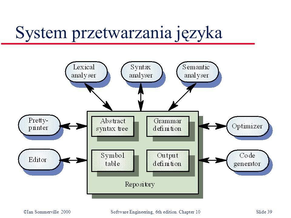 ©Ian Sommerville 2000 Software Engineering, 6th edition. Chapter 10Slide 39 System przetwarzania języka