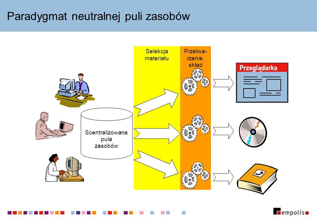 Paradygmat neutralnej puli zasobów Przetwa- rzanie, skład Selekcja materiału Scentralizowana pula zasobów Przeglądarka