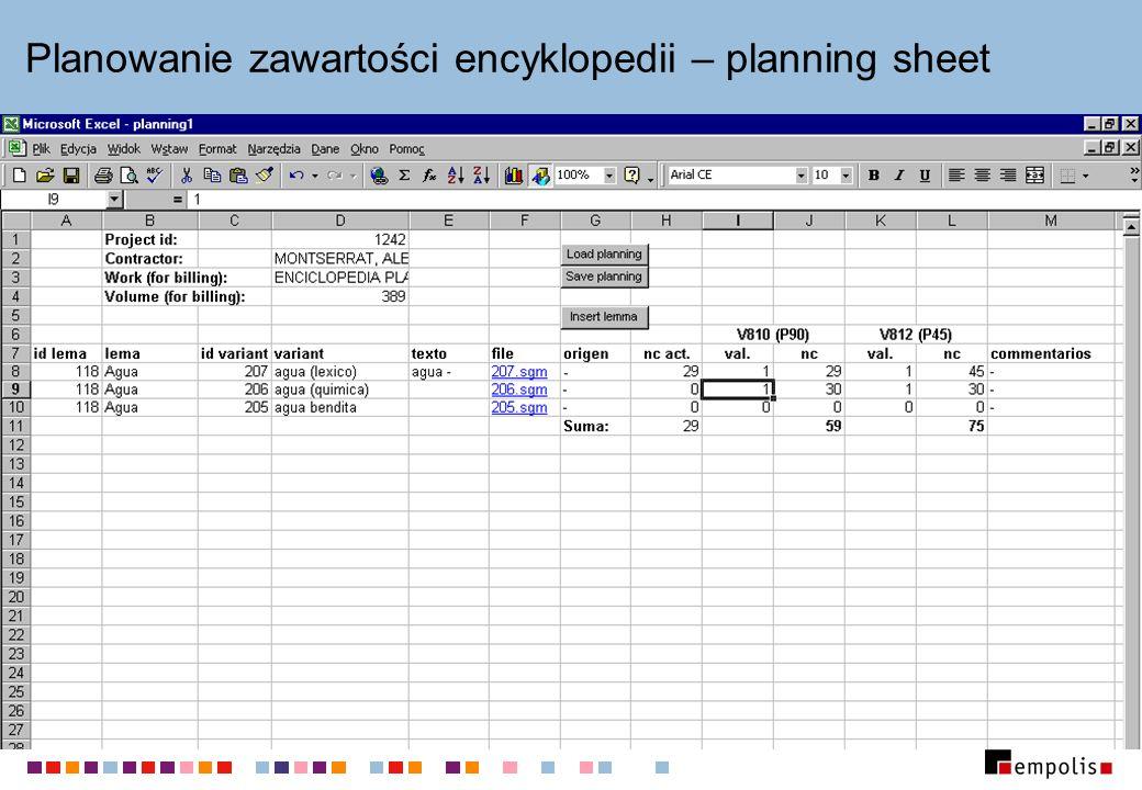 Planowanie zawartości encyklopedii – planning sheet