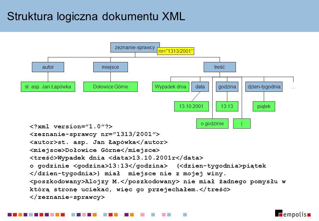 Encje nieprzetwarzane Odwołania do obiektów nieprzetwarzanych przez parser XML (grafiki, dźwięku, plików binarnych, itp.) W DTD: deklaracja notacji: deklaracja atrybutu encyjnego: deklaracja encji nieprzetwarzanej: W instancji dokumentu: odwołanie do encji: