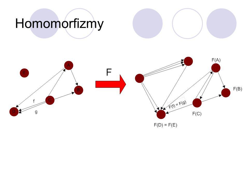 Homomorfizmy