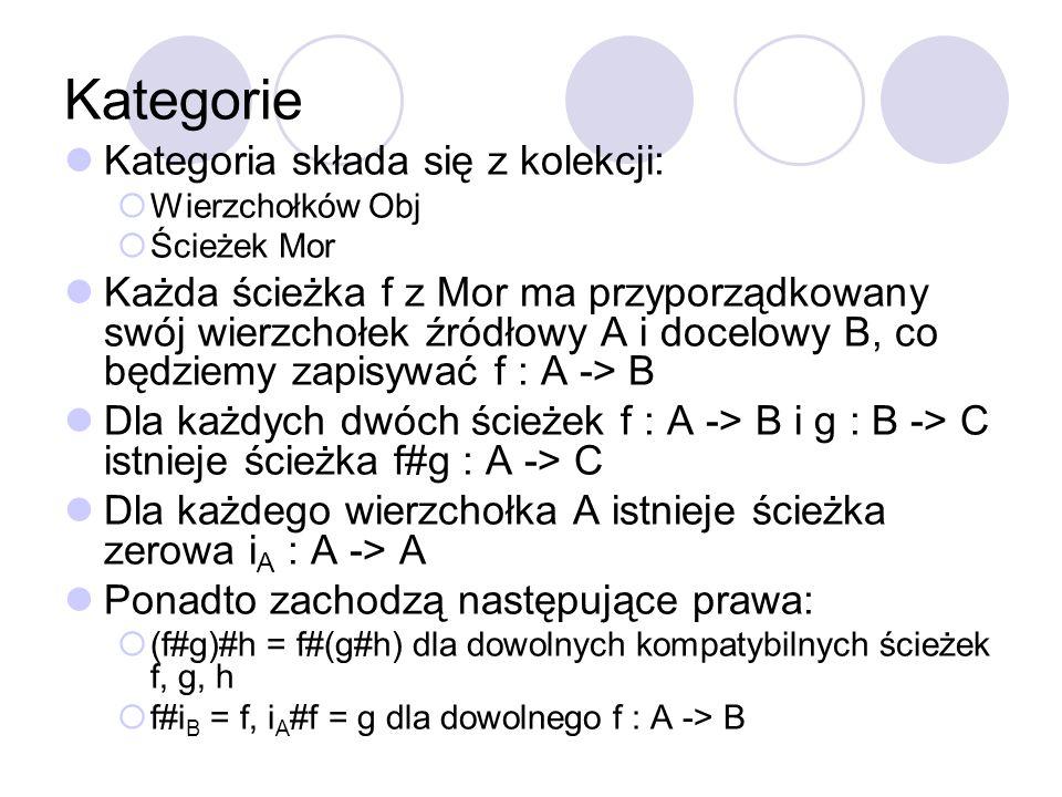 Kategorie Kategoria składa się z kolekcji: Wierzchołków Obj Ścieżek Mor Każda ścieżka f z Mor ma przyporządkowany swój wierzchołek źródłowy A i docelo
