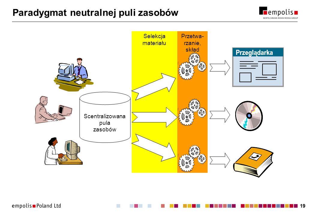 19 Paradygmat neutralnej puli zasobów Przetwa- rzanie, skład Selekcja materiału Scentralizowana pula zasobów Przeglądarka