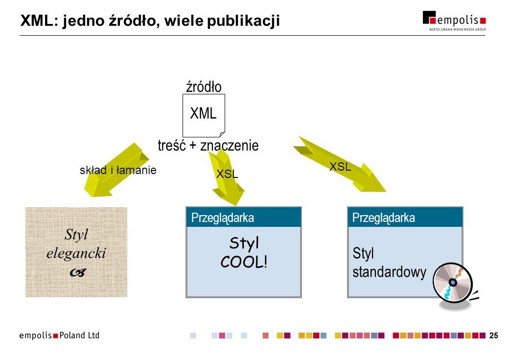 25 XML: jedno źródło, wiele publikacji XML źródło treść + znaczenie Styl elegancki Styl COOL! Przeglądarka Styl standardowy Przeglądarka skład i łaman