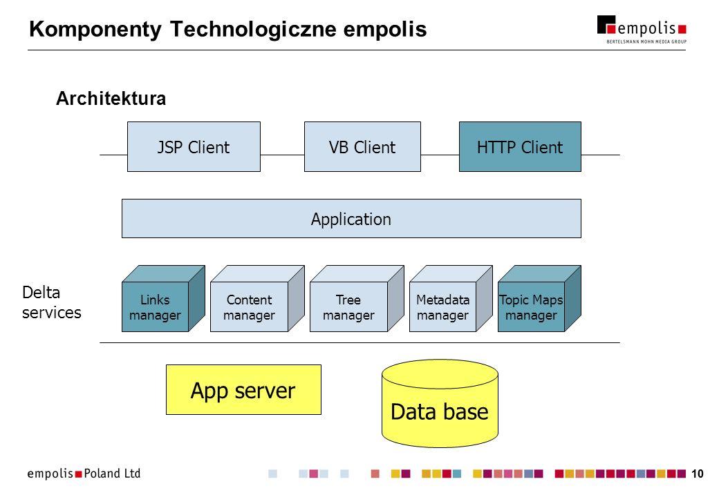 10 Komponenty Technologiczne empolis Architektura App server Data base Content manager Tree manager Metadata manager Topic Maps manager Links manager