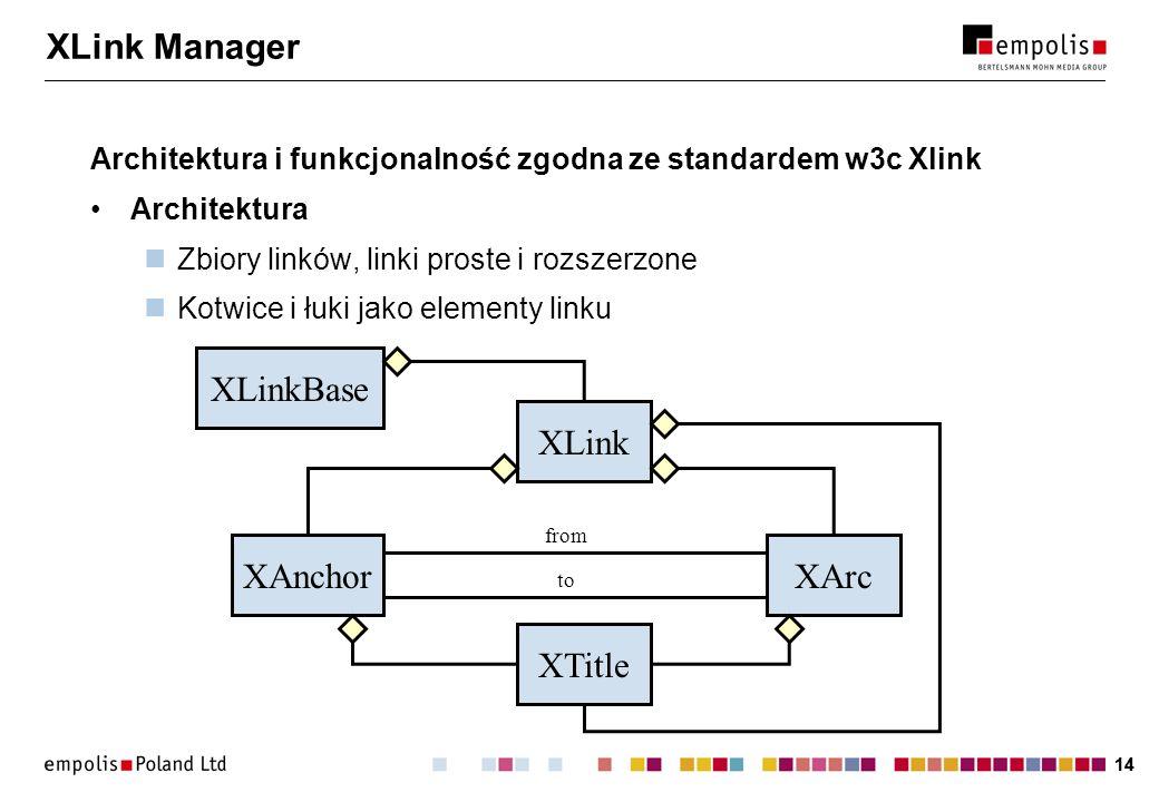 14 XLink Manager Architektura i funkcjonalność zgodna ze standardem w3c Xlink Architektura Zbiory linków, linki proste i rozszerzone Kotwice i łuki ja