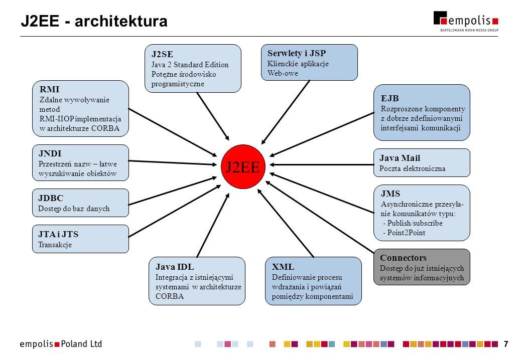 77 J2EE - architektura J2EE RMI Zdalne wywoływanie metod RMI-IIOP implementacja w architekturze CORBA JNDI Przestrzeń nazw – łatwe wyszukiwanie obiekt