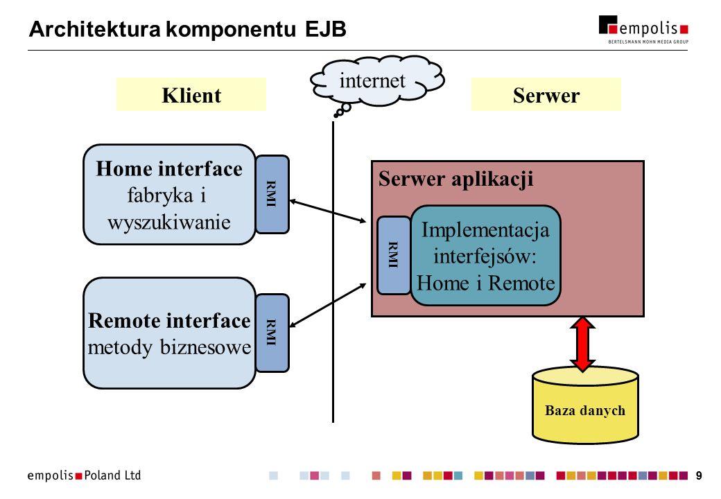 99 Serwer aplikacji Architektura komponentu EJB Home interface fabryka i wyszukiwanie Remote interface metody biznesowe Implementacja interfejsów: Hom