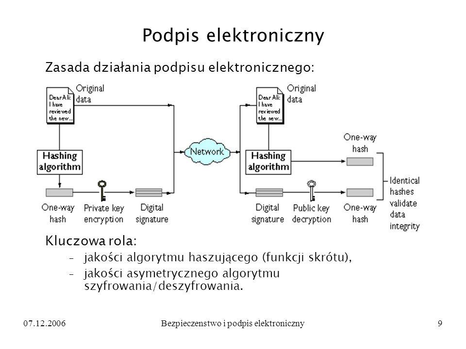 07.12.2006Bezpieczenstwo i podpis elektroniczny9 Podpis elektroniczny Zasada działania podpisu elektronicznego: Kluczowa rola: jakości algorytmu haszu