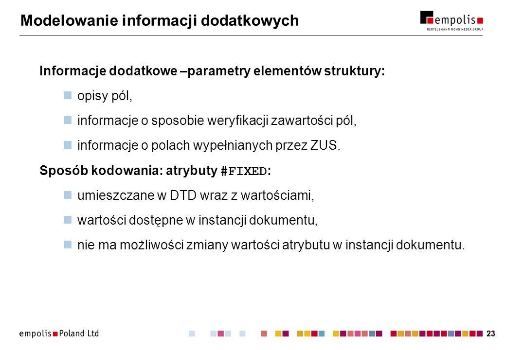 23 Modelowanie informacji dodatkowych Informacje dodatkowe –parametry elementów struktury: opisy pól, informacje o sposobie weryfikacji zawartości pól, informacje o polach wypełnianych przez ZUS.