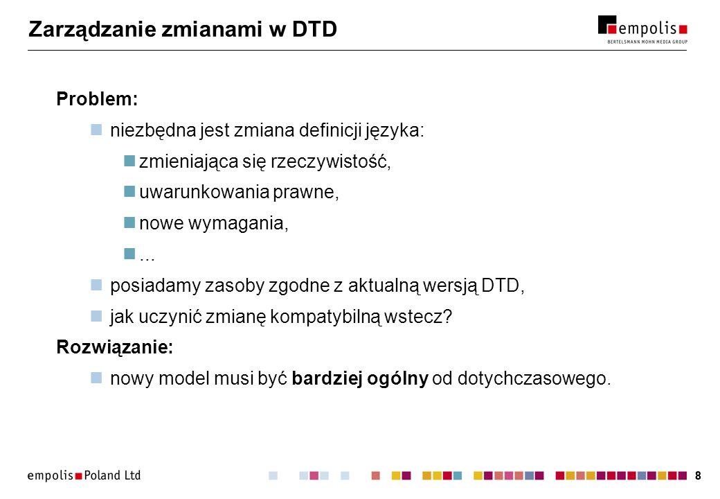 88 Zarządzanie zmianami w DTD Problem: niezbędna jest zmiana definicji języka: zmieniająca się rzeczywistość, uwarunkowania prawne, nowe wymagania,...