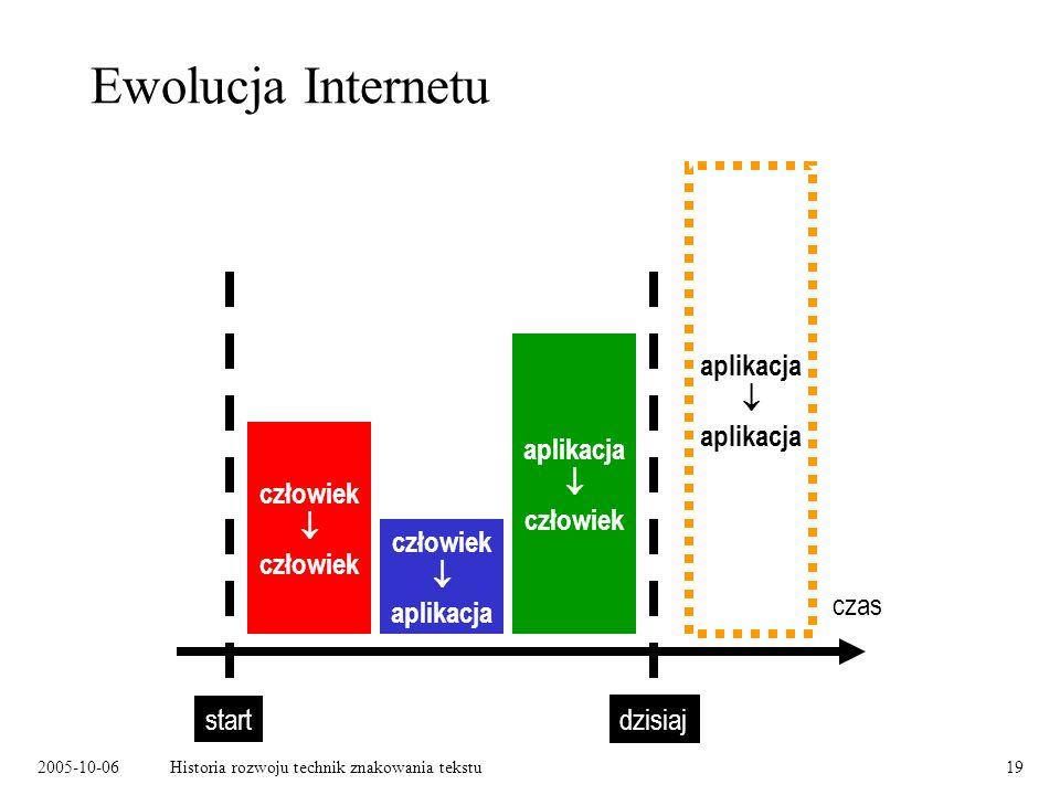 2005-10-06Historia rozwoju technik znakowania tekstu19 Ewolucja Internetu czas człowiek człowiek aplikacja człowiek aplikacja aplikacja dzisiaj start