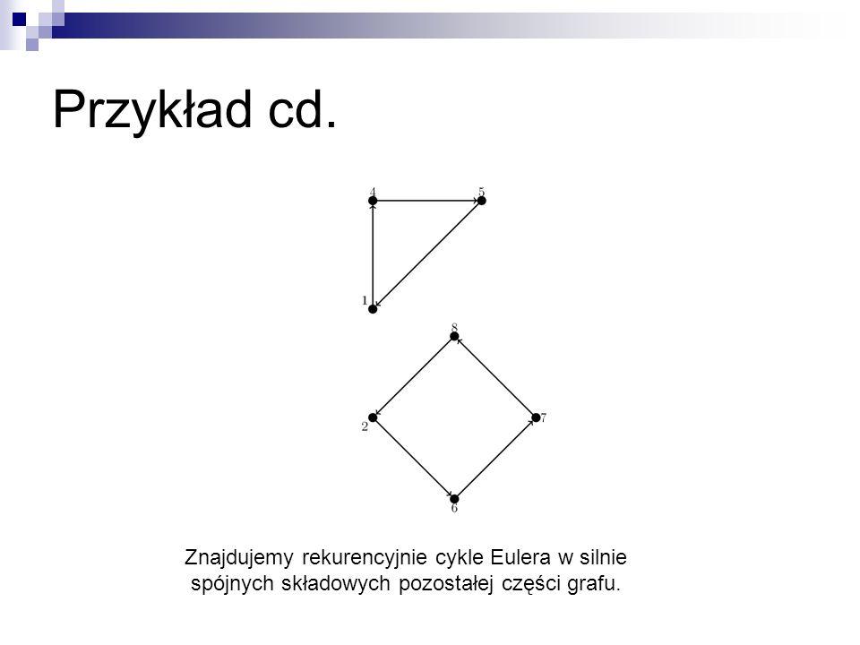 Przykład cd. Znajdujemy rekurencyjnie cykle Eulera w silnie spójnych składowych pozostałej części grafu.
