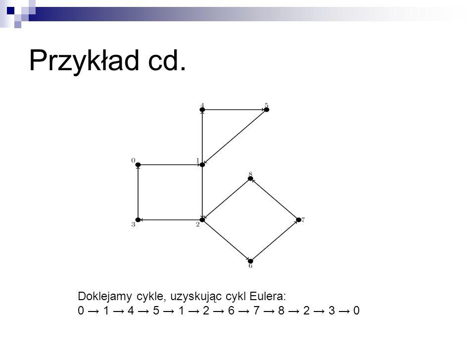 Przykład cd. Doklejamy cykle, uzyskując cykl Eulera: 0 1 4 5 1 2 6 7 8 2 3 0