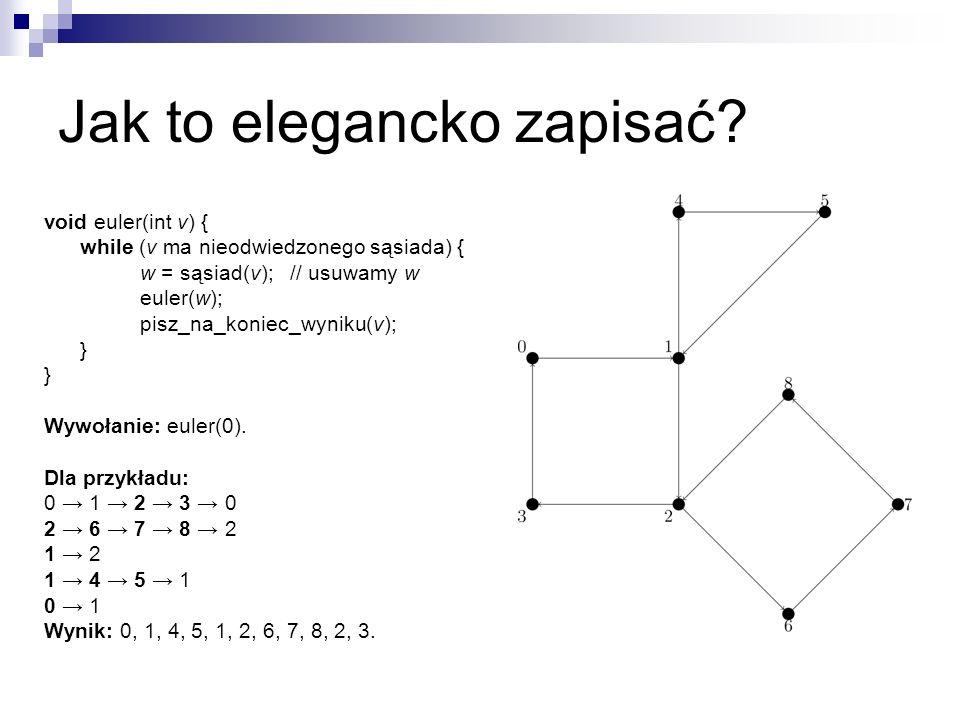 Jak to elegancko zapisać? void euler(int v) { while (v ma nieodwiedzonego sąsiada) { w = sąsiad(v); // usuwamy w euler(w); pisz_na_koniec_wyniku(v); }