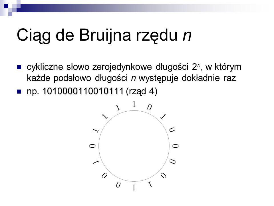 Ciąg de Bruijna rzędu n cykliczne słowo zerojedynkowe długości 2 n, w którym każde podsłowo długości n występuje dokładnie raz 1010000110010111 np. 10