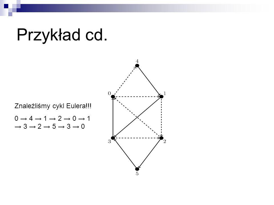 Znaleźliśmy cykl Eulera!!! 0 4 1 2 0 1 3 2 5 3 0