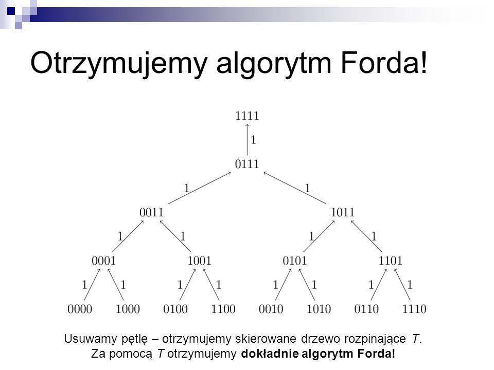 Otrzymujemy algorytm Forda! Usuwamy pętlę – otrzymujemy skierowane drzewo rozpinające T. Za pomocą T otrzymujemy dokładnie algorytm Forda!