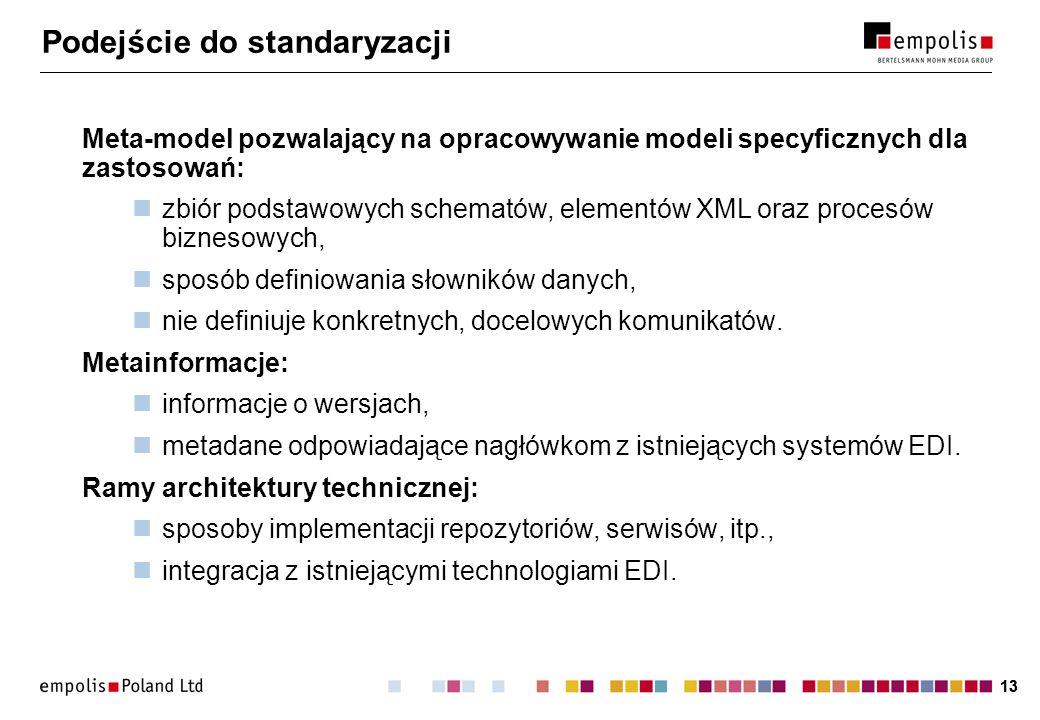 13 Podejście do standaryzacji Meta-model pozwalający na opracowywanie modeli specyficznych dla zastosowań: zbiór podstawowych schematów, elementów XML