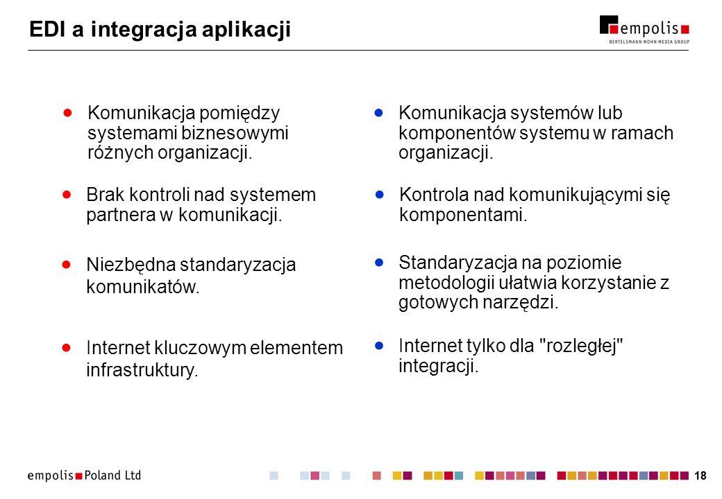 18 EDI a integracja aplikacji Komunikacja pomiędzy systemami biznesowymi różnych organizacji. Komunikacja systemów lub komponentów systemu w ramach or