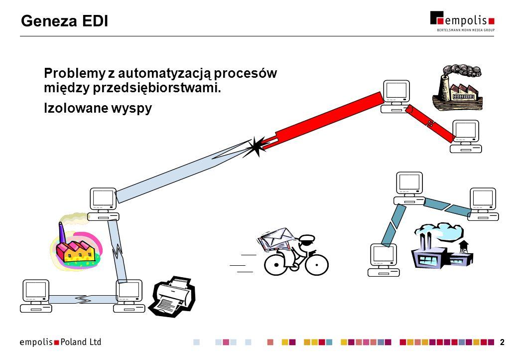 22 Geneza EDI Problemy z automatyzacją procesów między przedsiębiorstwami. Izolowane wyspy