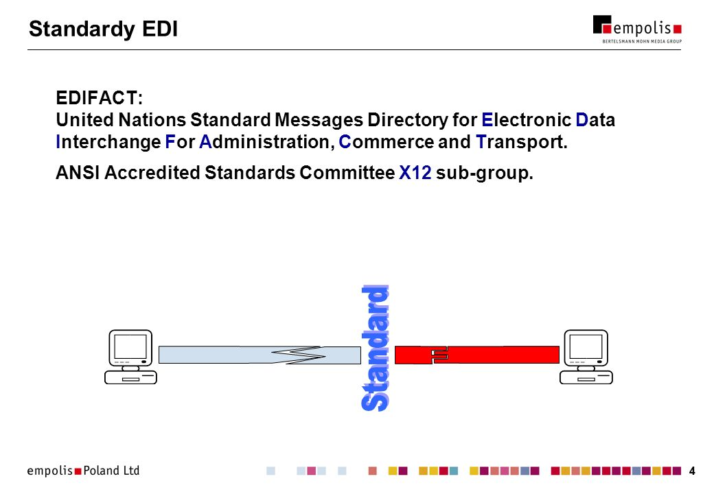 44 Standardy EDI EDIFACT: United Nations Standard Messages Directory for Electronic Data Interchange For Administration, Commerce and Transport. ANSI