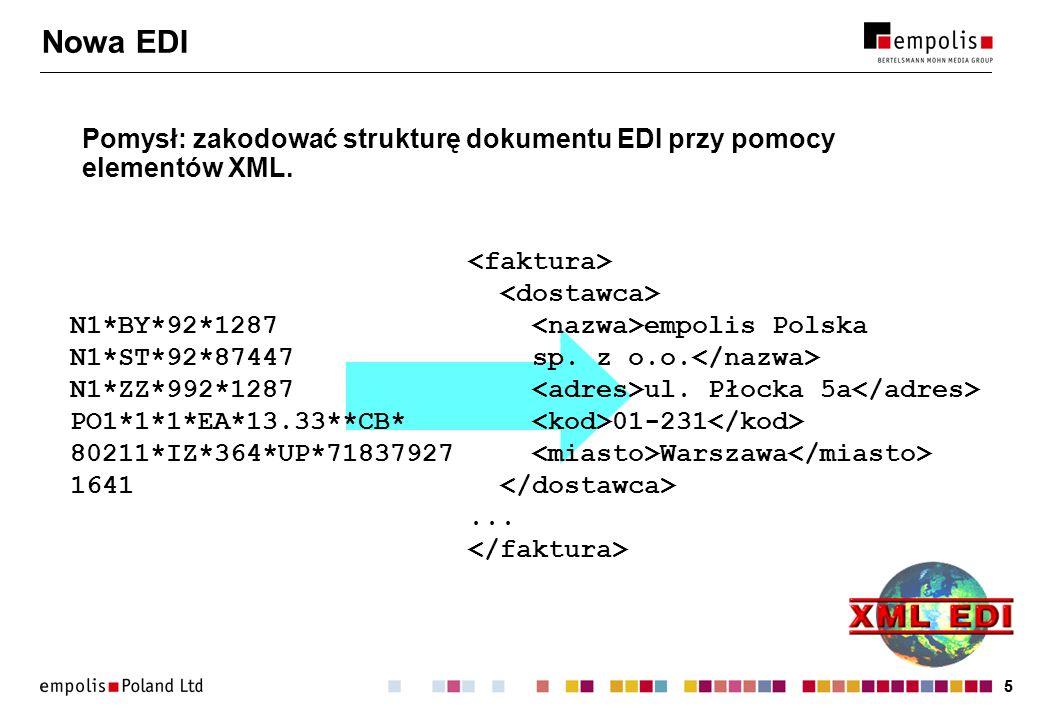 55 Nowa EDI Pomysł: zakodować strukturę dokumentu EDI przy pomocy elementów XML. empolis Polska sp. z o.o. ul. Płocka 5a 01-231 Warszawa... N1*BY*92*1
